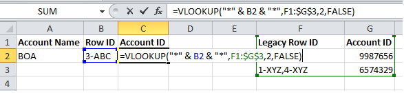 Vlookup Each Comma Separated Value In One Cell In Excel